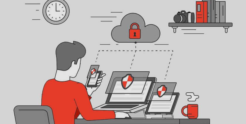 Protect sensitive information